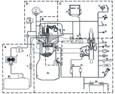 Plano instalacion electrica fiat 147 livinmix for Plano instalacion electrica